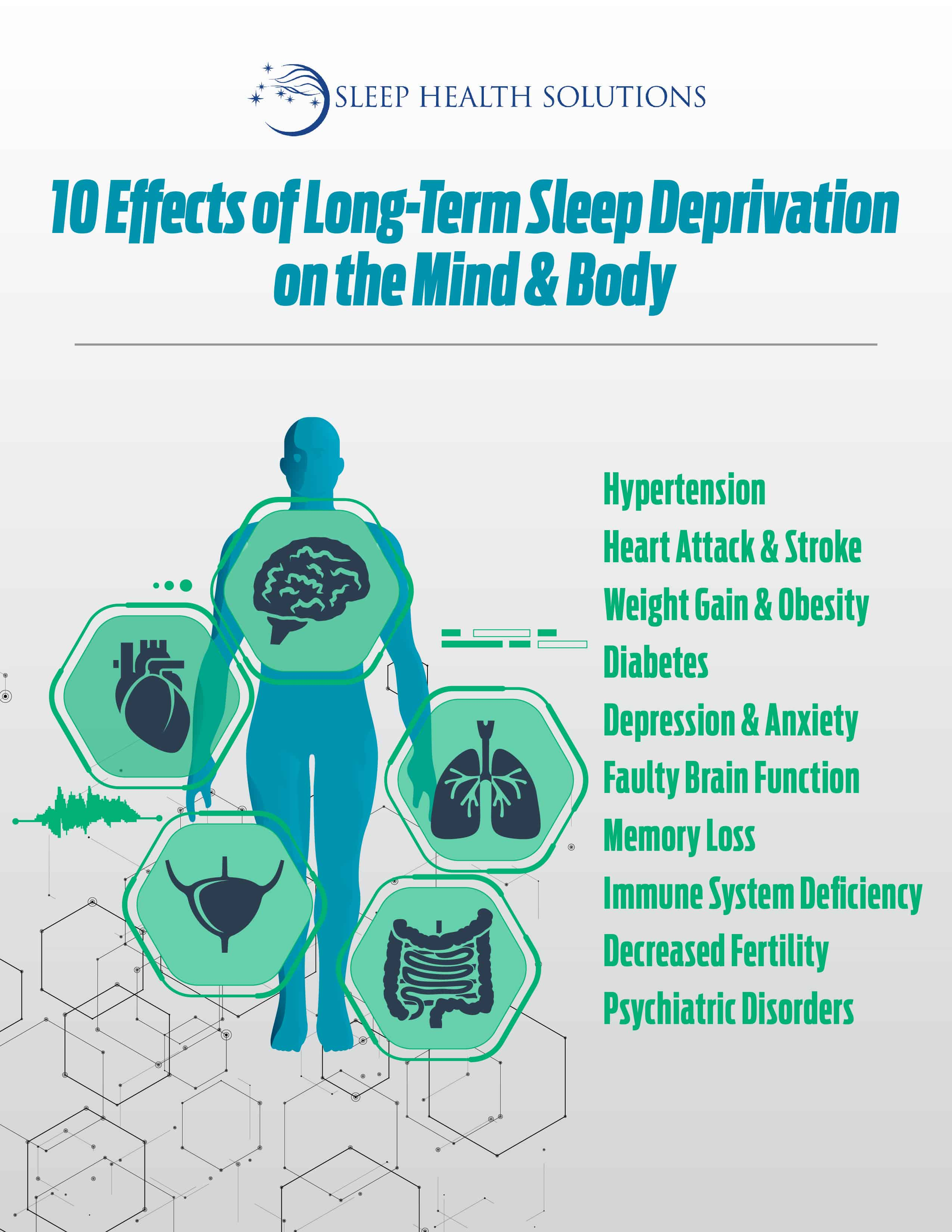 Effects of Sleep Deprivation on mind and body diagram