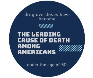 drug overdoses have become the leading cause of death among Americans under the age of 50